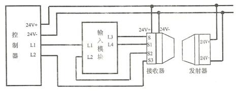 输入模块无终端断线监控电阻时